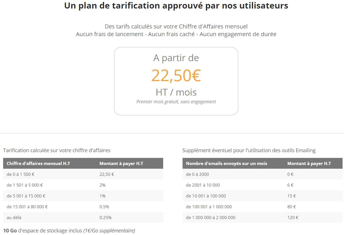 La tarification de Kooneo